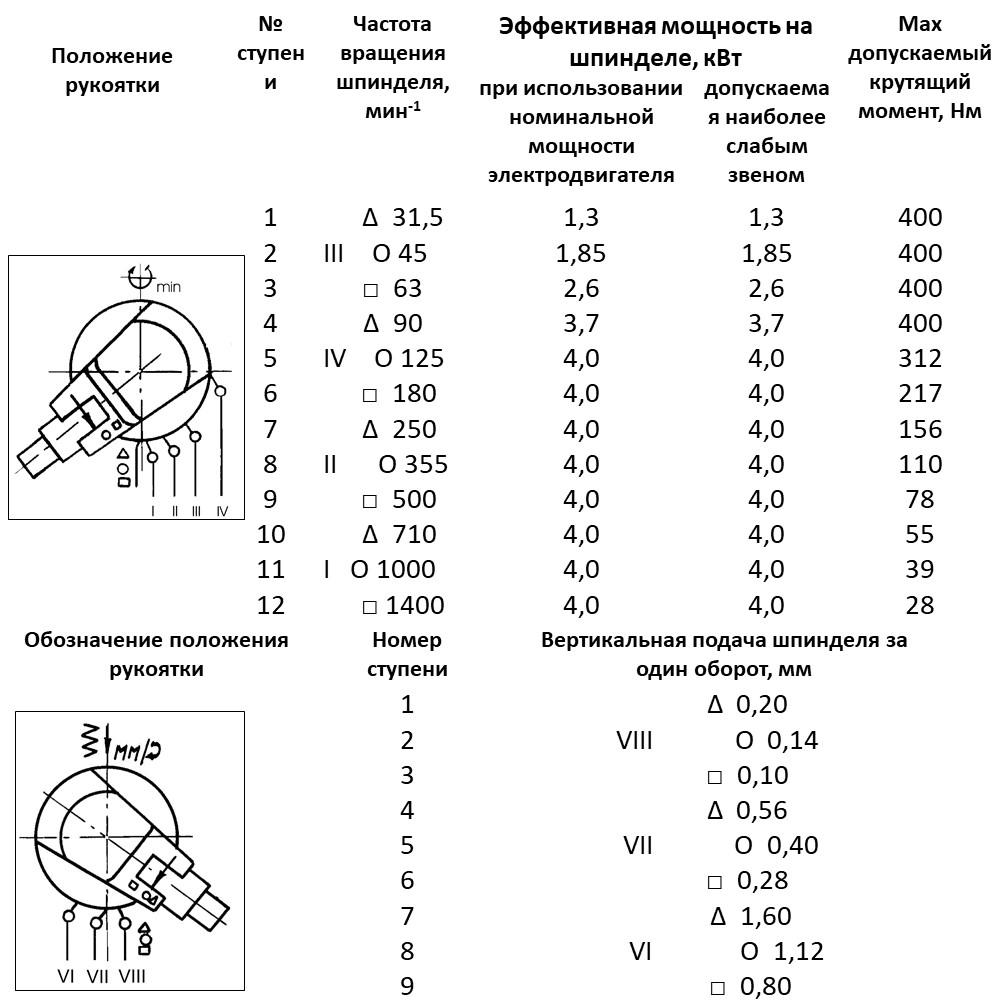 Механика 2С132