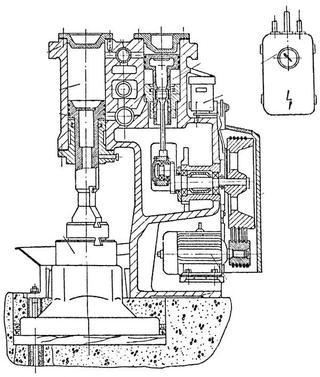 Обзор ковочных молотов серии МА